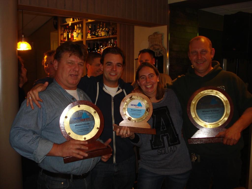 Winnaars 2013